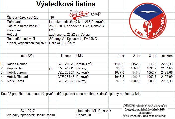 2017-01-28 F2B Rakovník 401 GBCup jen výsledky